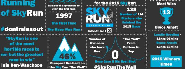 skyrun-infographic